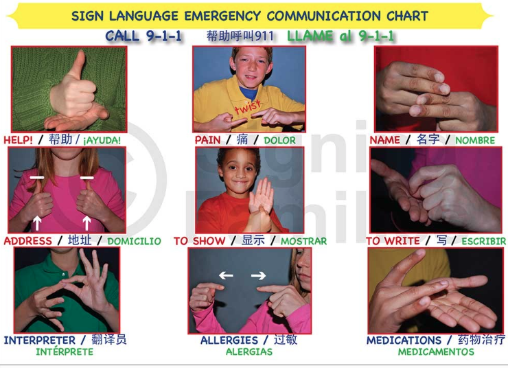 The Signing Families Mini-Emergency Communication Chart – For When Time Counts! (ASL- English – Spanish – Chinese)